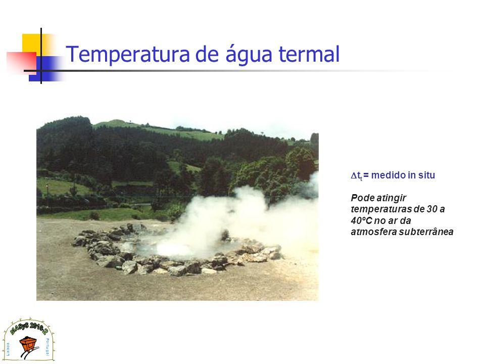 Temperatura de água termal