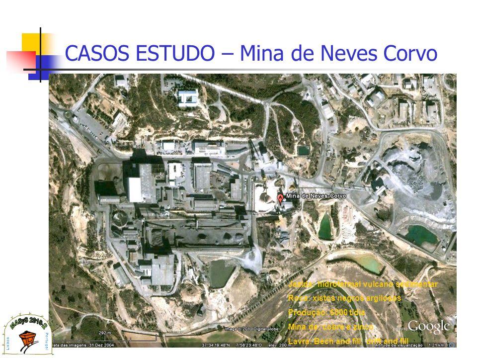 CASOS ESTUDO – Mina de Neves Corvo