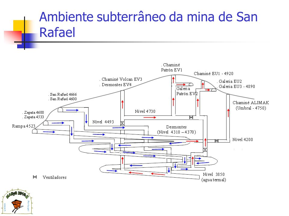 Ambiente subterrâneo da mina de San Rafael