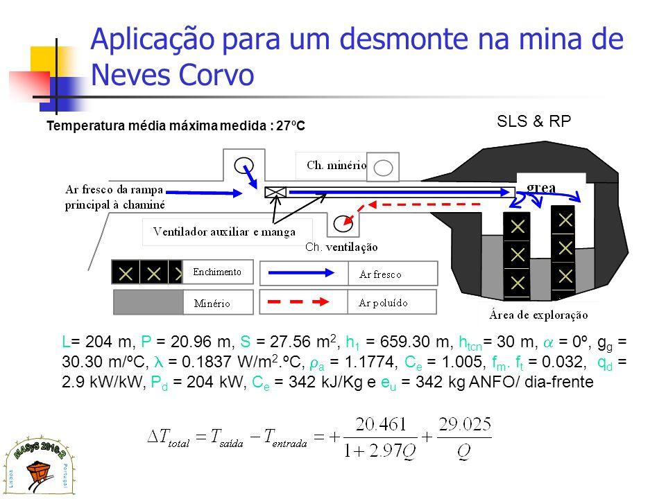 Aplicação para um desmonte na mina de Neves Corvo