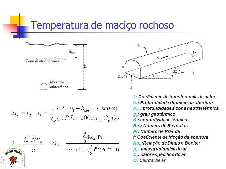 Temperatura de maciço rochoso