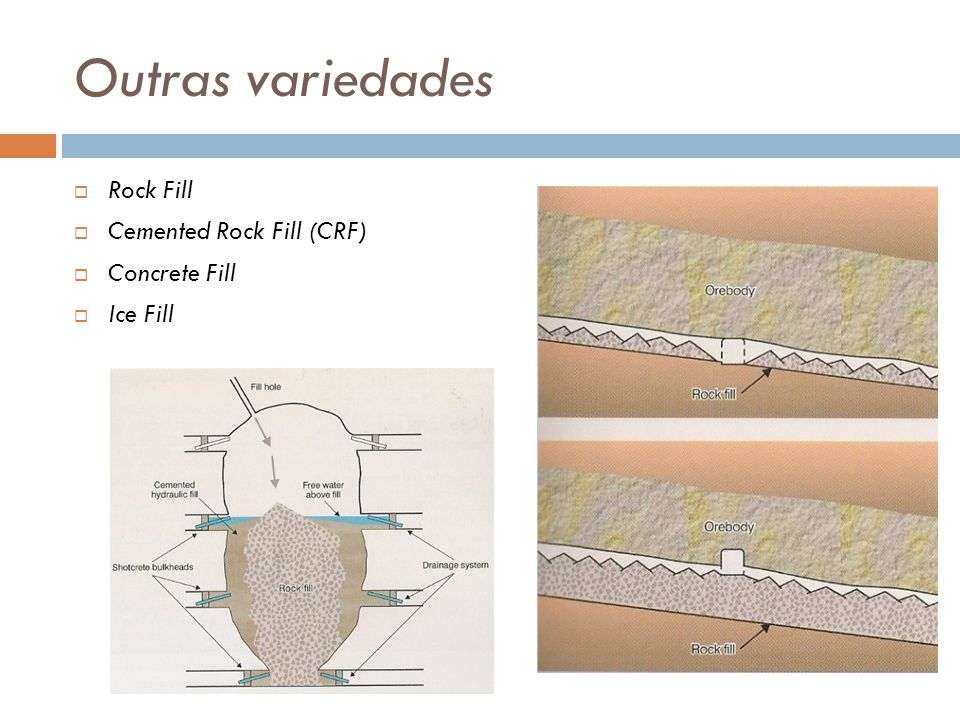Outras variedades Rock Fill Cemented Rock Fill (CRF) Concrete Fill