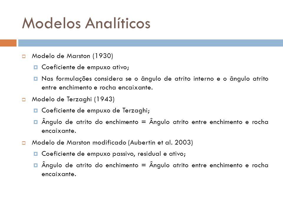 Modelos Analíticos Modelo de Marston (1930)