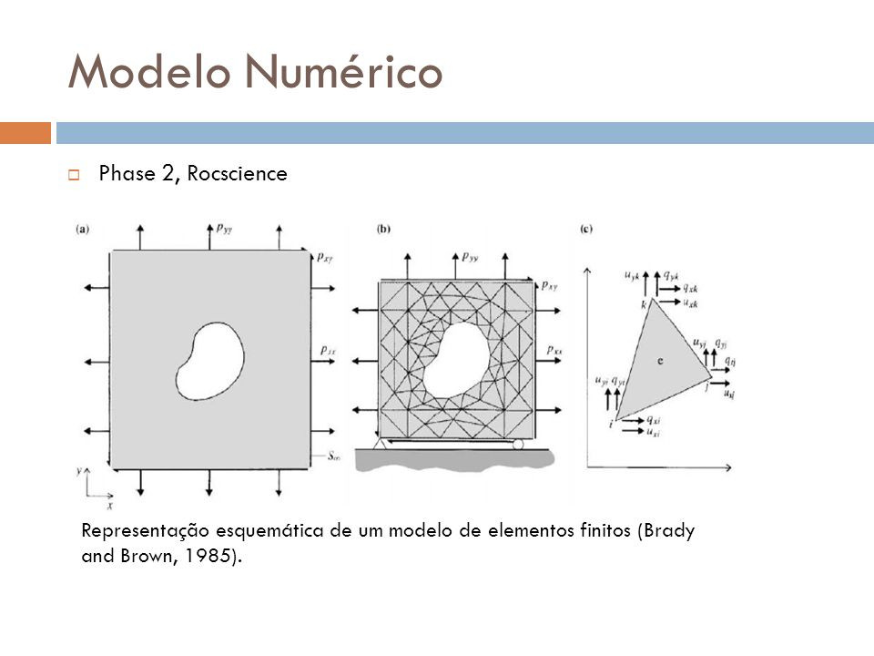 Modelo Numérico Phase 2, Rocscience