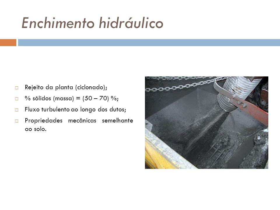 Enchimento hidráulico