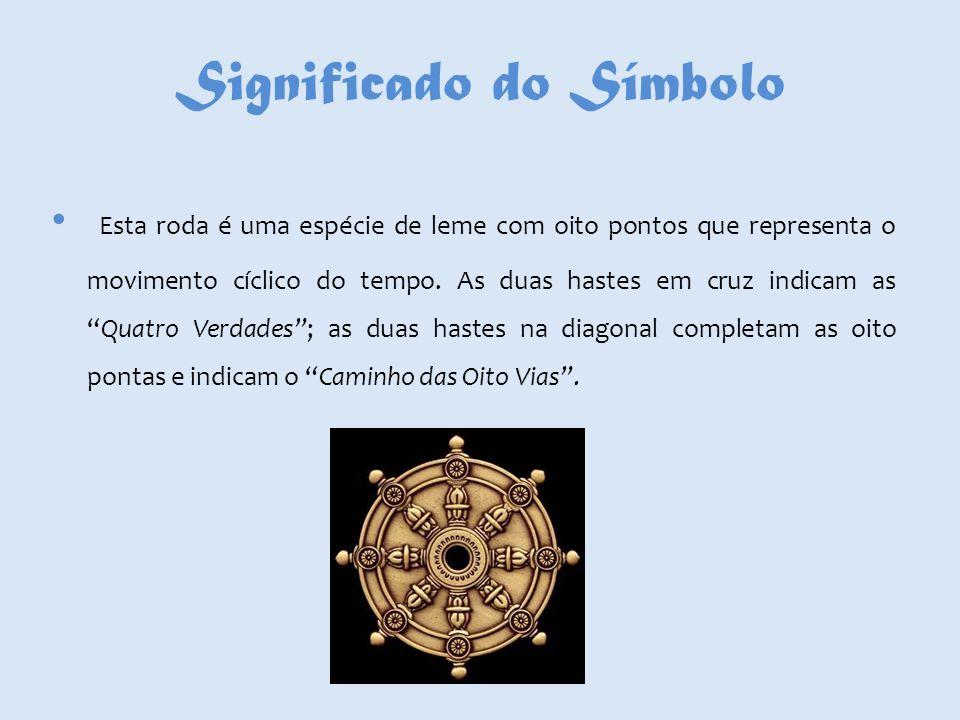 Significado do Símbolo