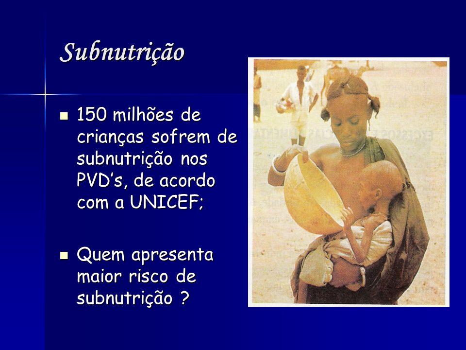Subnutrição 150 milhões de crianças sofrem de subnutrição nos PVD's, de acordo com a UNICEF; Quem apresenta maior risco de subnutrição