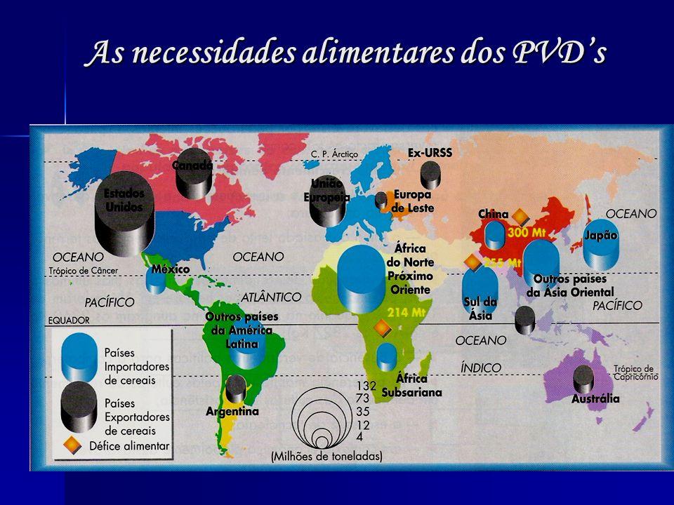 As necessidades alimentares dos PVD's