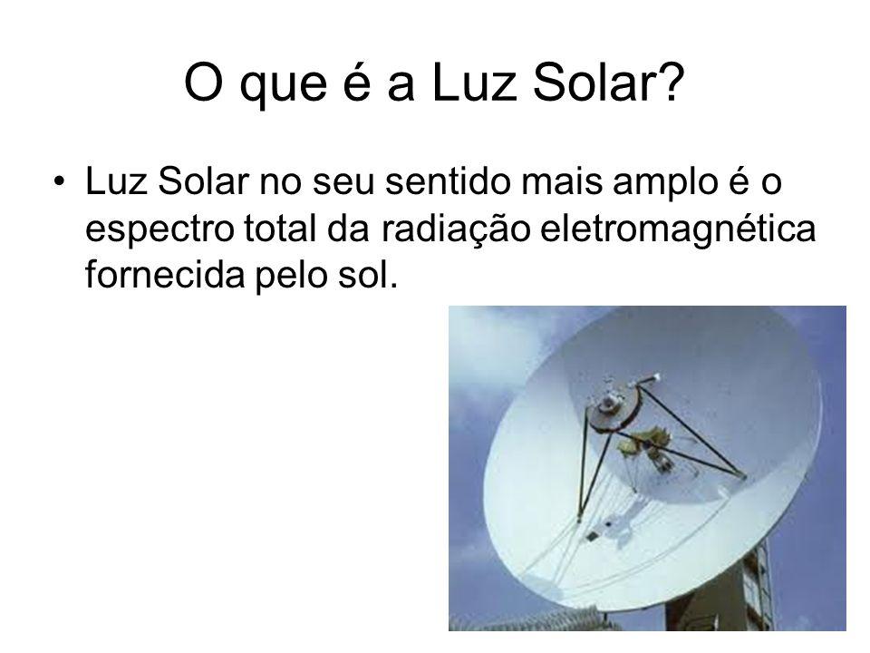 O que é a Luz Solar.