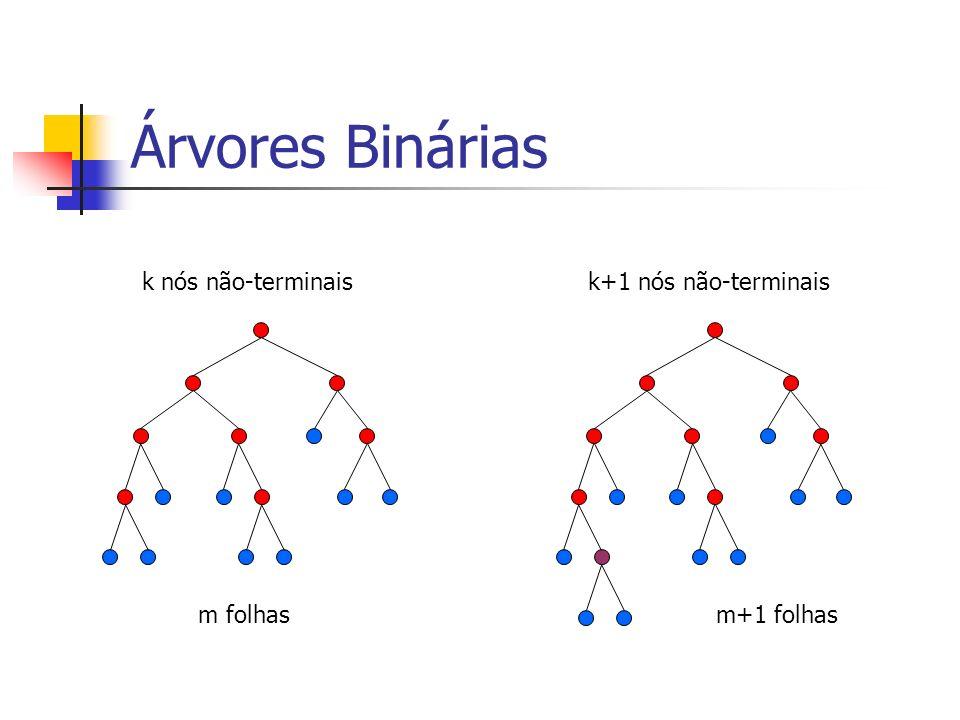 Árvores Binárias k nós não-terminais k+1 nós não-terminais m folhas
