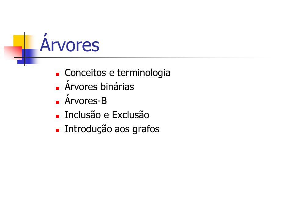 Árvores Conceitos e terminologia Árvores binárias Árvores-B