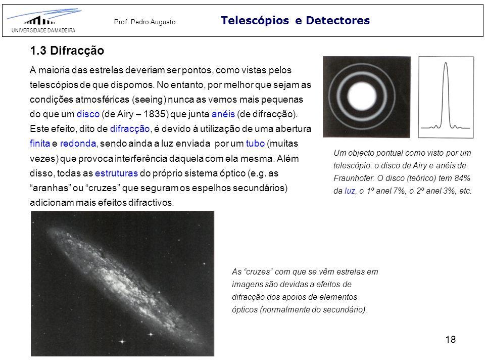 1.3 Difracção Telescópios e Detectores