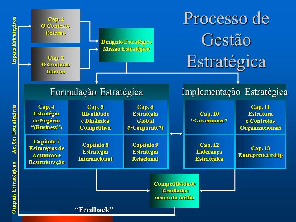 Processo de Gestão Estratégica