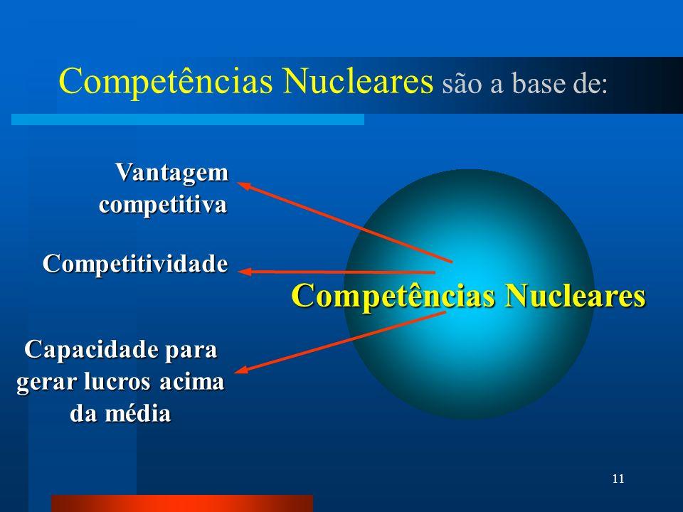 Competências Nucleares são a base de:
