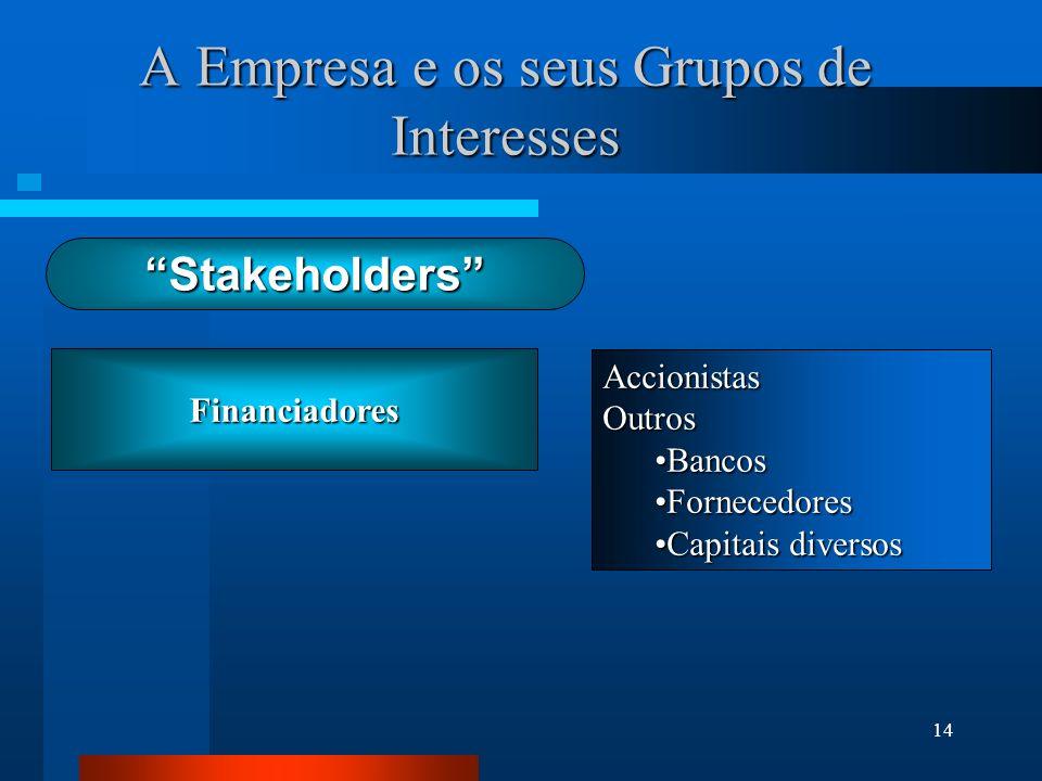 A Empresa e os seus Grupos de Interesses