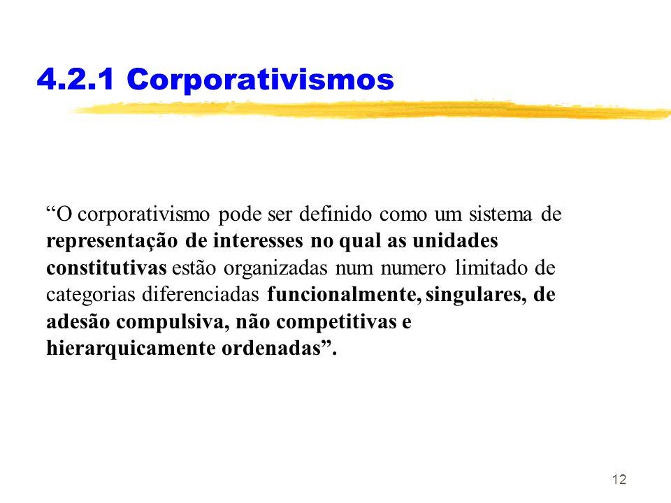 4.2.1 Corporativismos