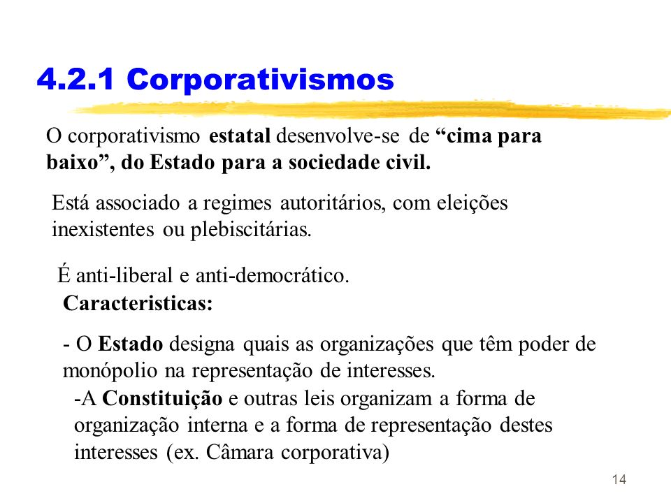 4.2.1 CorporativismosO corporativismo estatal desenvolve-se de cima para baixo , do Estado para a sociedade civil.