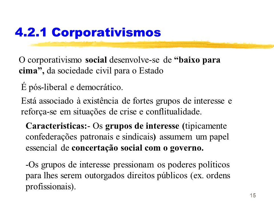 4.2.1 CorporativismosO corporativismo social desenvolve-se de baixo para cima , da sociedade civil para o Estado.