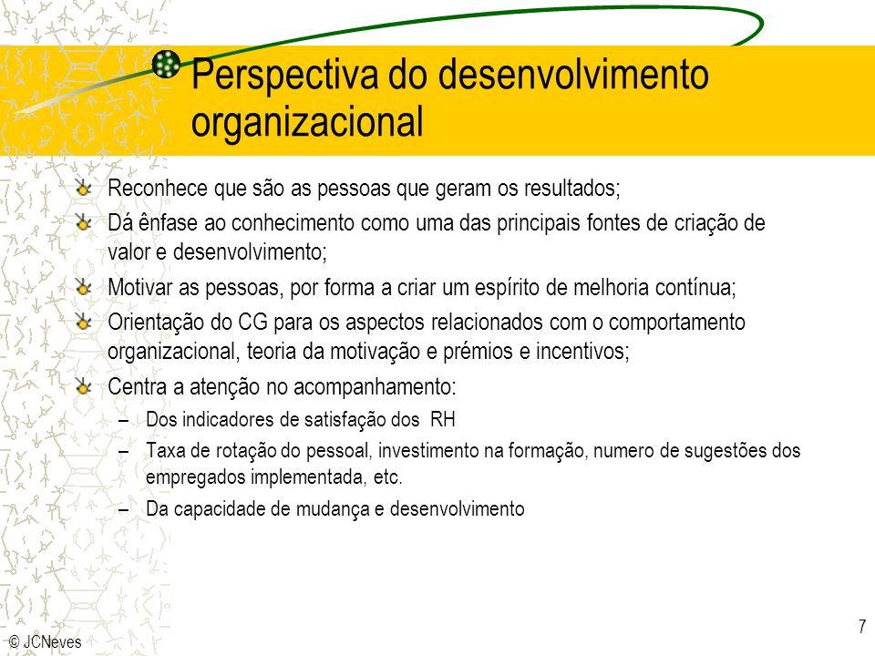 Perspectiva do desenvolvimento organizacional