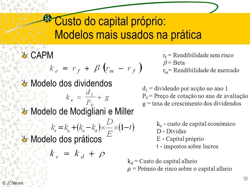 Custo do capital próprio: Modelos mais usados na prática