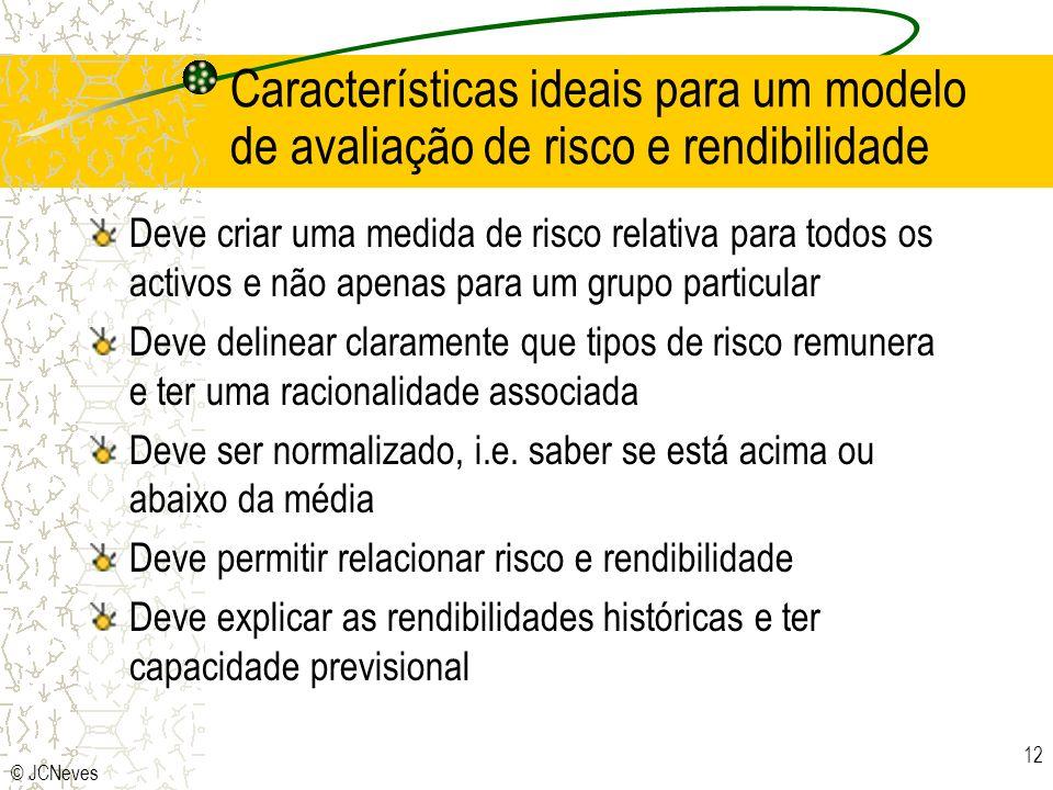 Características ideais para um modelo de avaliação de risco e rendibilidade