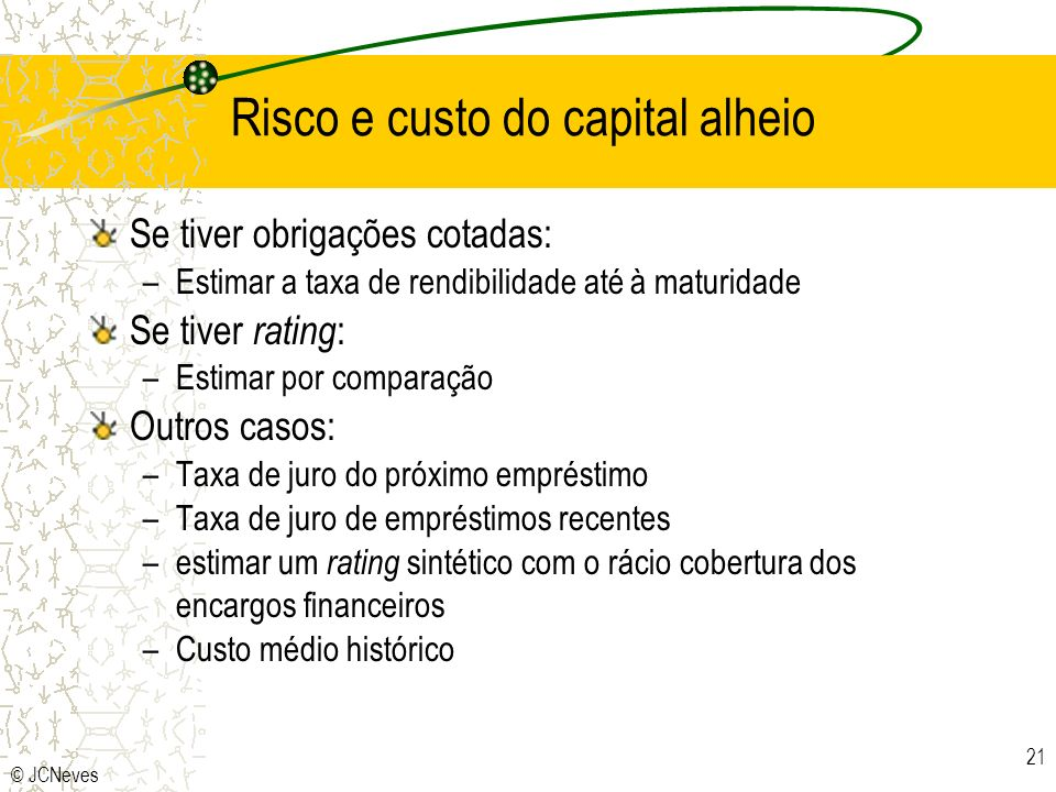 Risco e custo do capital alheio