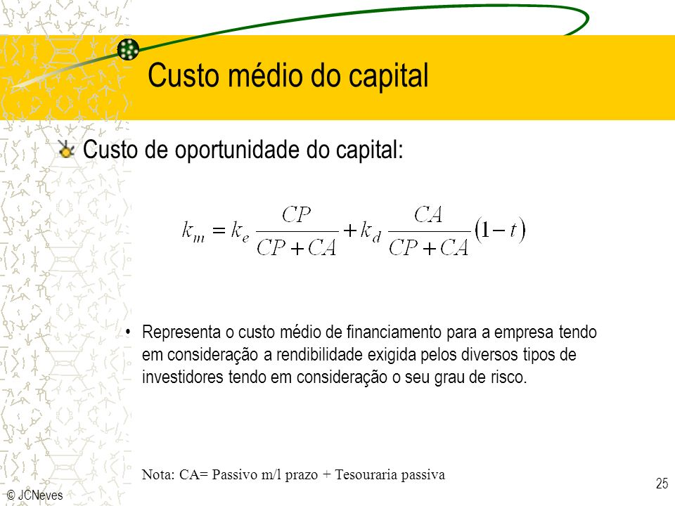 Custo médio do capital Custo de oportunidade do capital: