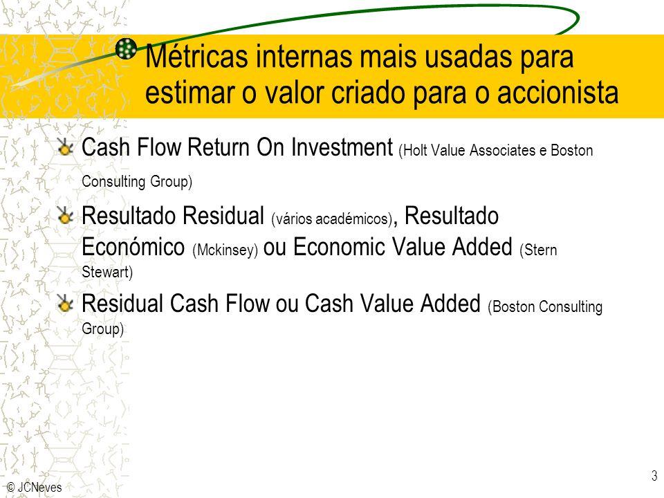 Métricas internas mais usadas para estimar o valor criado para o accionista