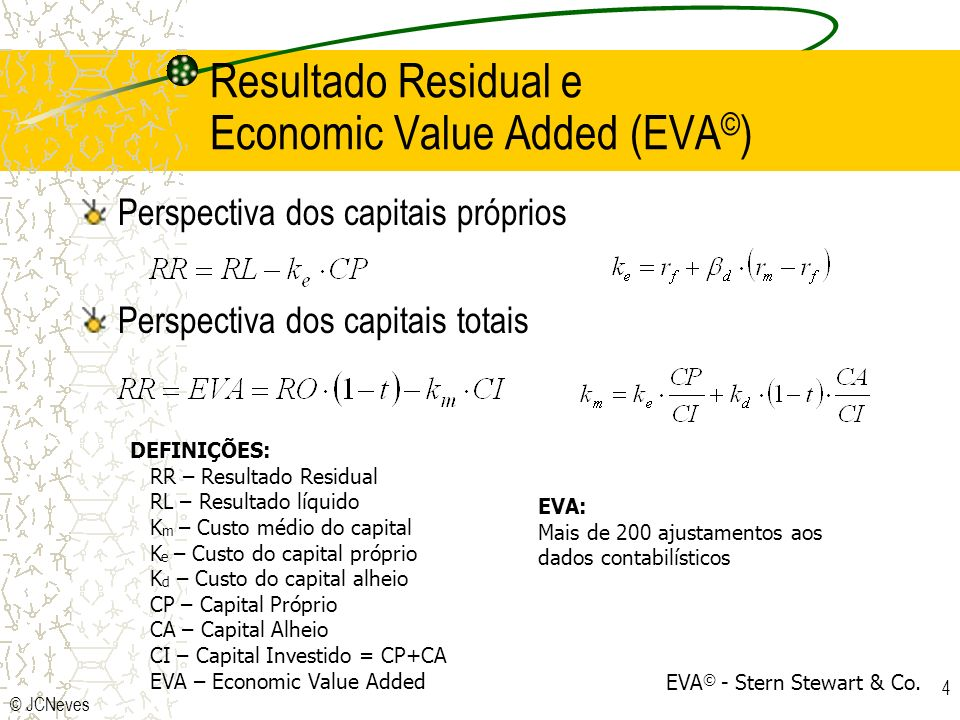 Resultado Residual e Economic Value Added (EVA©)