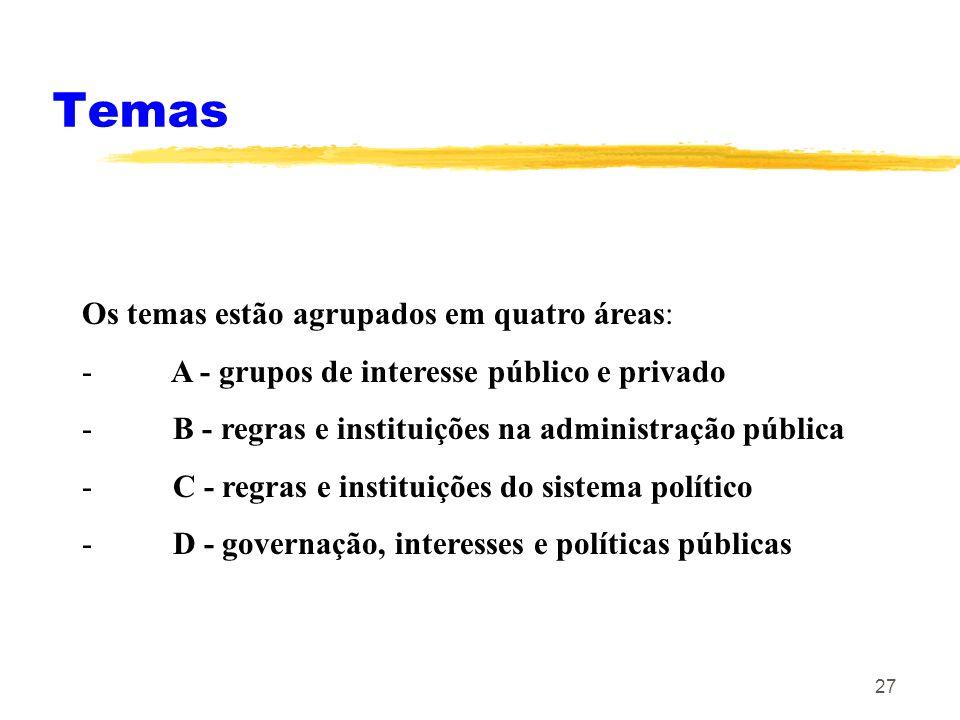 Temas Os temas estão agrupados em quatro áreas: