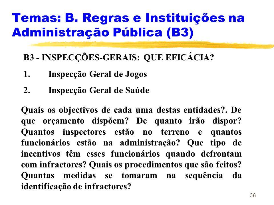 Temas: B. Regras e Instituições na Administração Pública (B3)