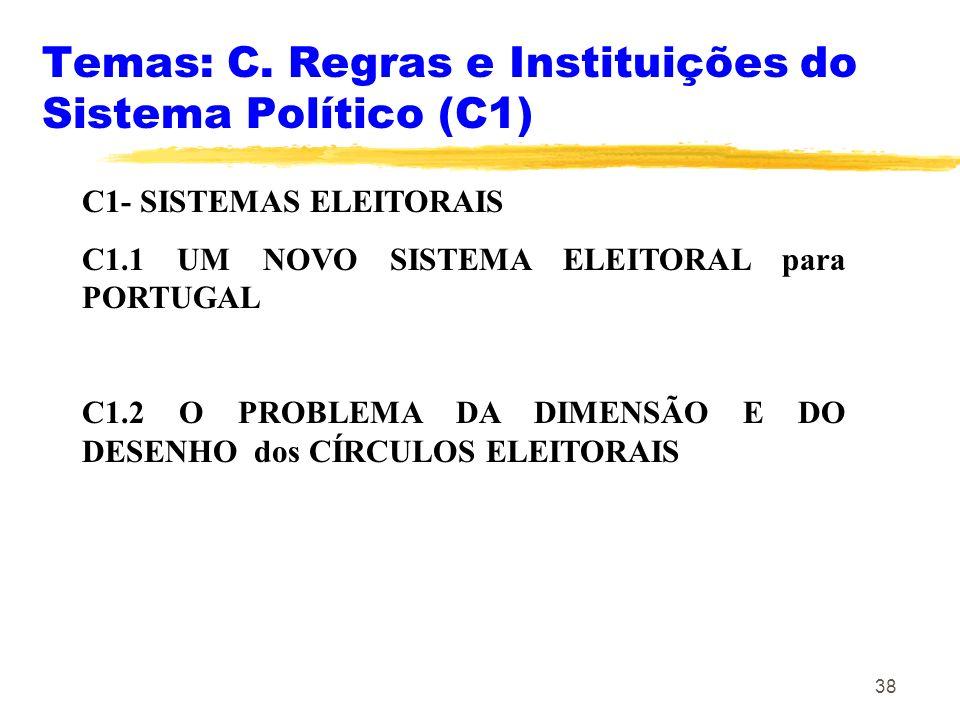 Temas: C. Regras e Instituições do Sistema Político (C1)