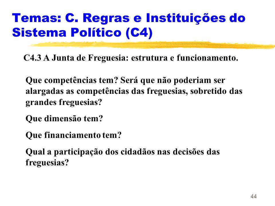 Temas: C. Regras e Instituições do Sistema Político (C4)