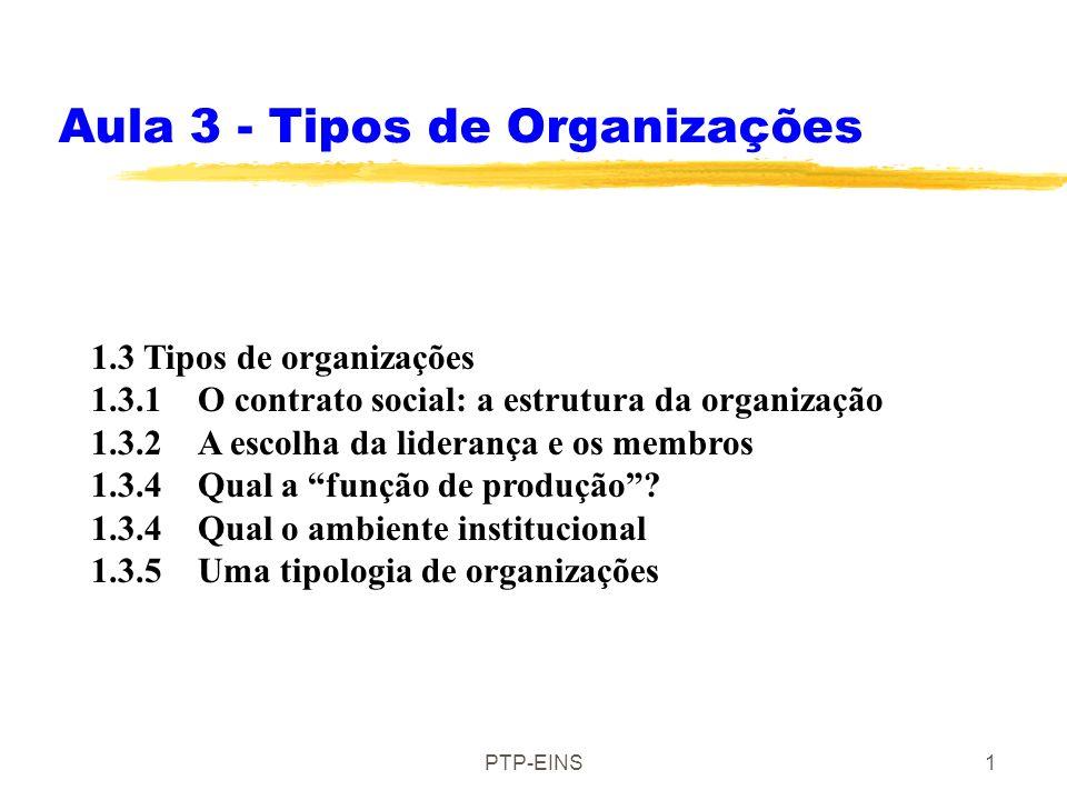 Aula 3 - Tipos de Organizações