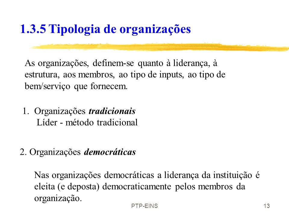 1.3.5 Tipologia de organizações