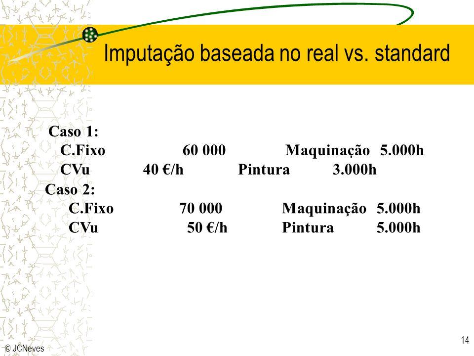 Imputação baseada no real vs. standard