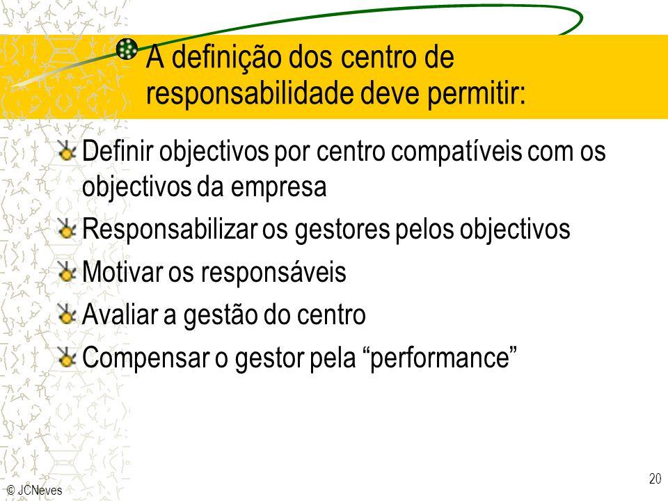 A definição dos centro de responsabilidade deve permitir:
