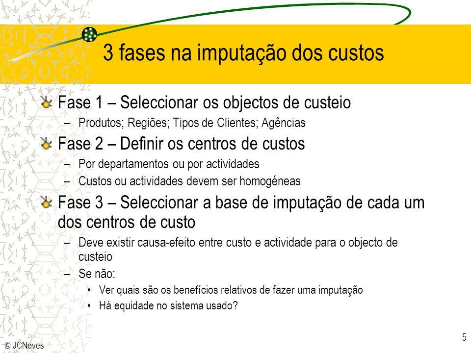 3 fases na imputação dos custos