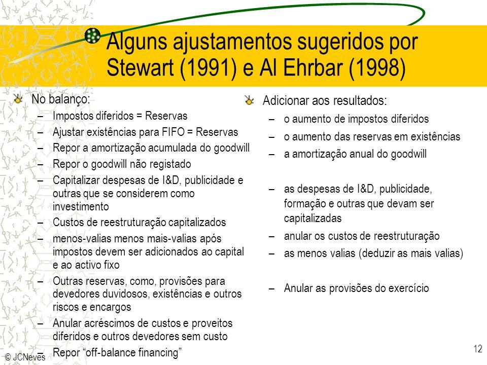 Alguns ajustamentos sugeridos por Stewart (1991) e Al Ehrbar (1998)
