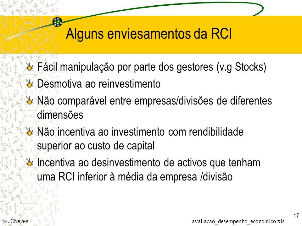 Alguns enviesamentos da RCI