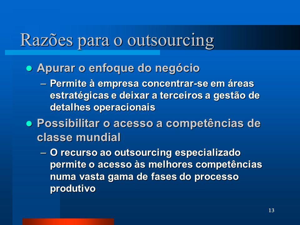 Razões para o outsourcing