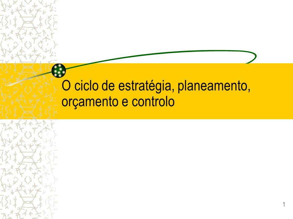 O ciclo de estratégia, planeamento, orçamento e controlo