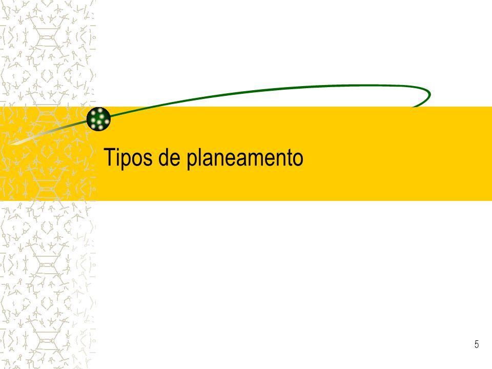 Tipos de planeamento
