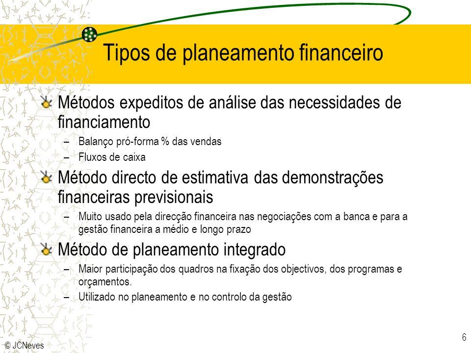 Tipos de planeamento financeiro