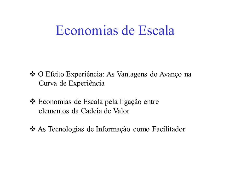Economias de Escala O Efeito Experiência: As Vantagens do Avanço na