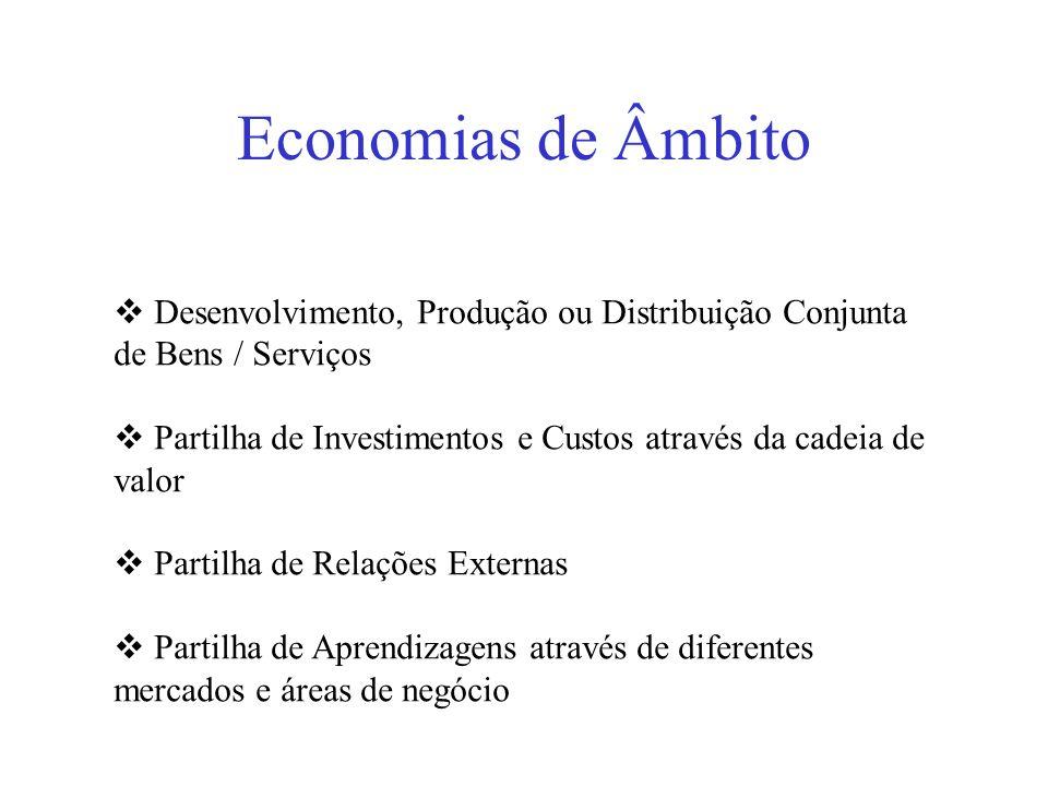Economias de ÂmbitoDesenvolvimento, Produção ou Distribuição Conjunta de Bens / Serviços.