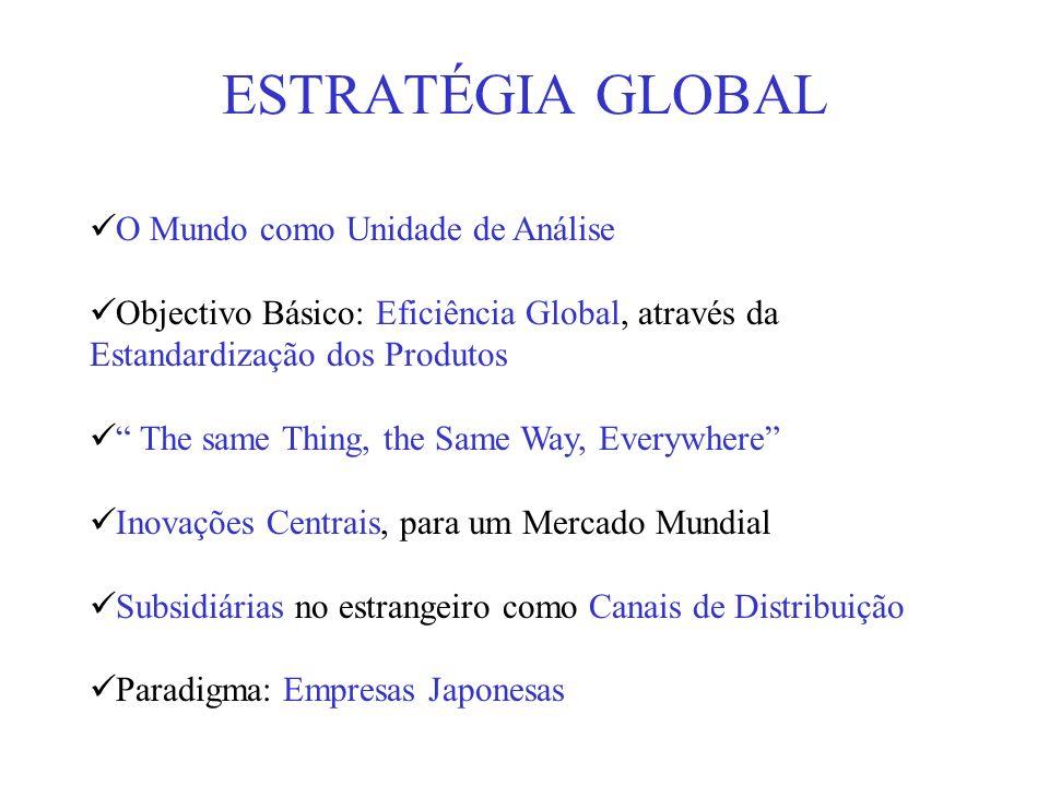 ESTRATÉGIA GLOBAL O Mundo como Unidade de Análise