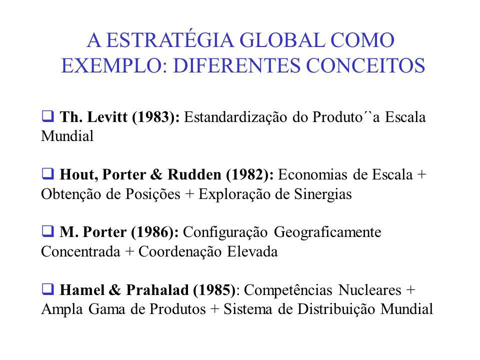 A ESTRATÉGIA GLOBAL COMO EXEMPLO: DIFERENTES CONCEITOS
