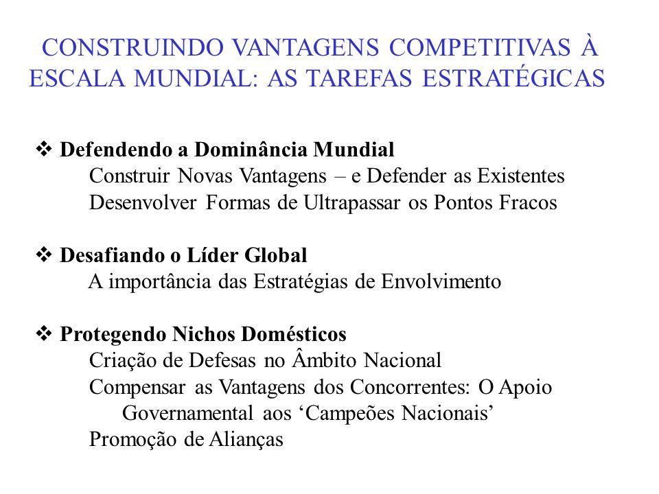CONSTRUINDO VANTAGENS COMPETITIVAS À