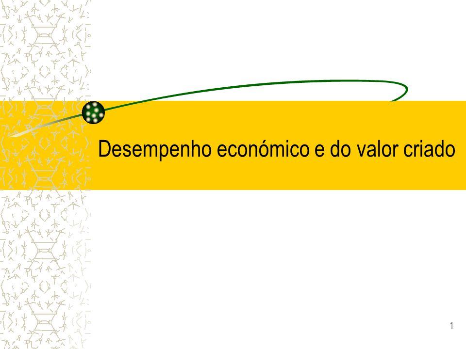 Desempenho económico e do valor criado